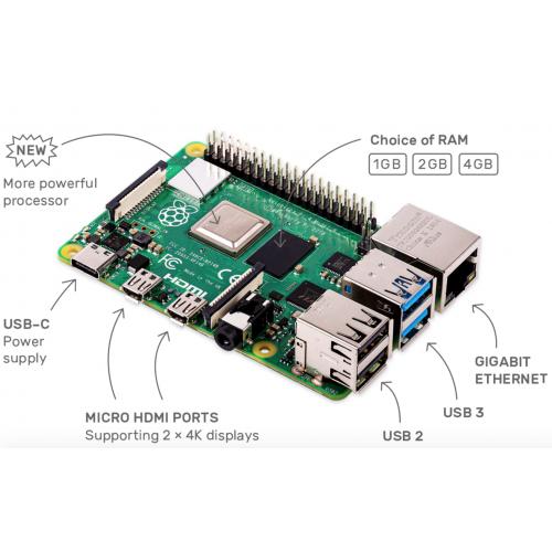 release date utterly stylish cute Raspberry Pi 4 Model B with 1GB / 2GB / 4GB RAM