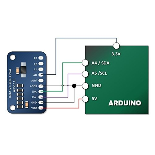 Ads1115 Adc 4 Channel 16bit I2c Pga Low Power For Arduino